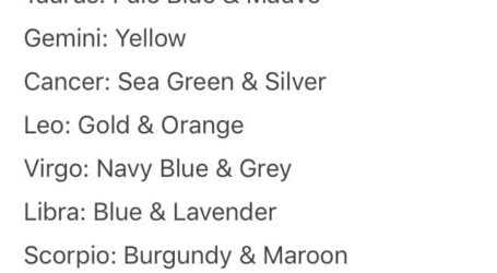 रंगों का उपयोग करने से भी वास्तुदोष निदान संभव ??????????
